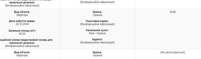 Будинок із каплицею, житло у Росії та квартира за $700. Нерухомість суддів Верховного Суду 17
