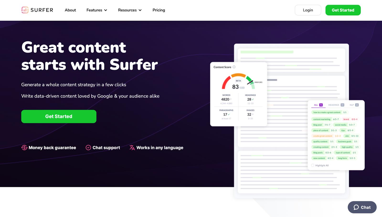 ai content marketing tools