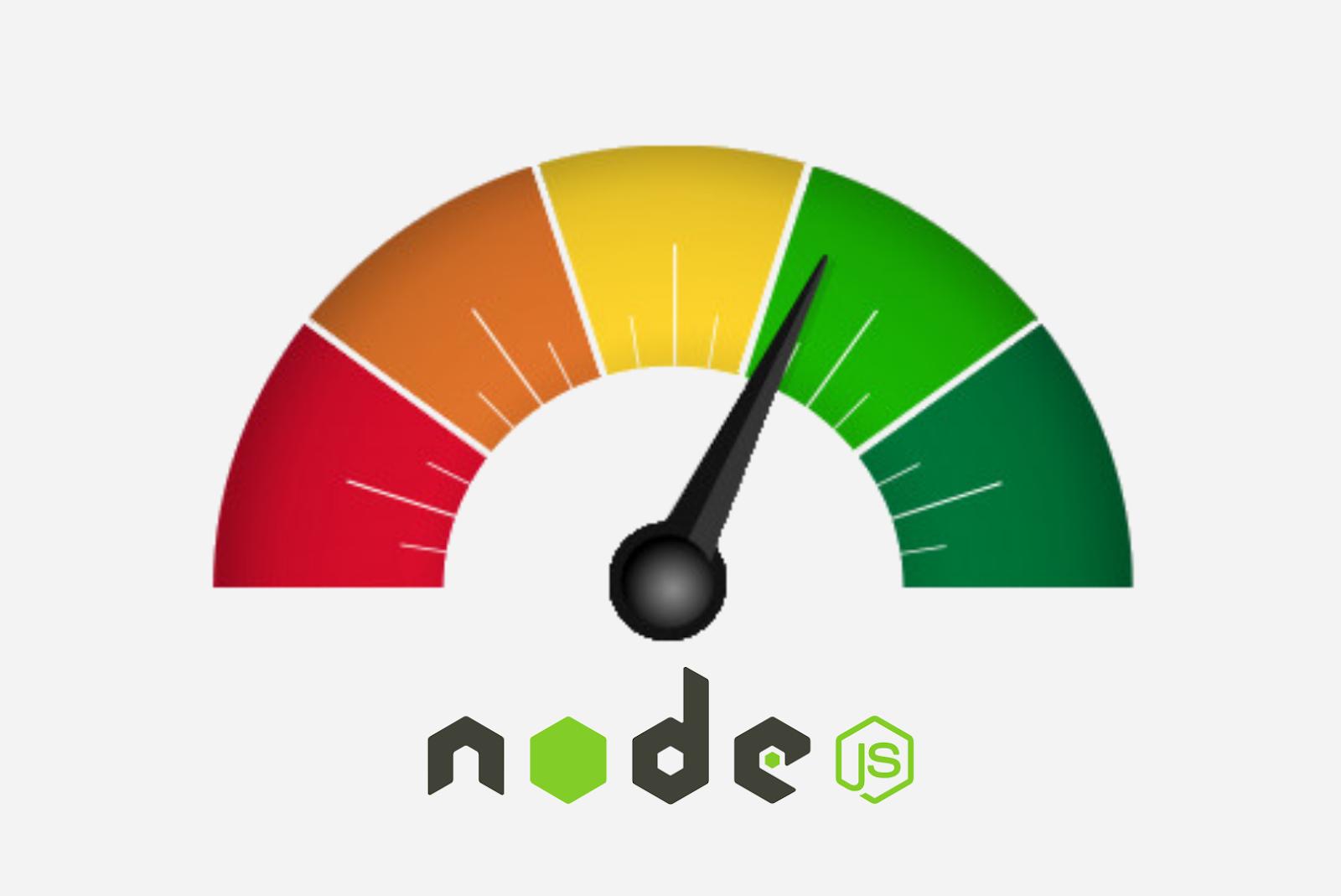 Node.js popularity 2020