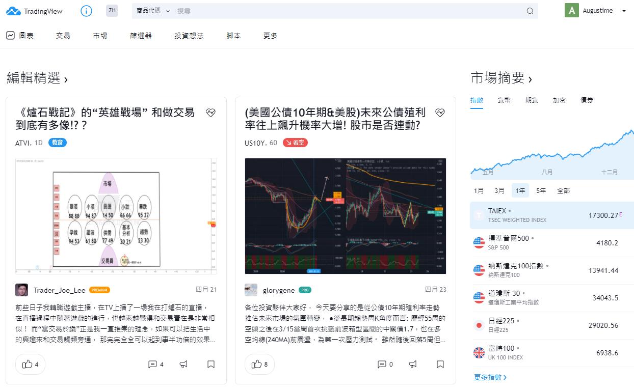 IYR stock,IYR ETF,IYR 成分股,IYR 持股