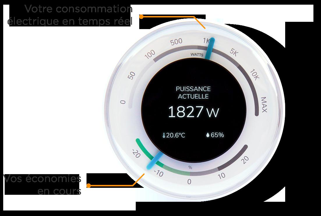 Economie electricité ecojoko