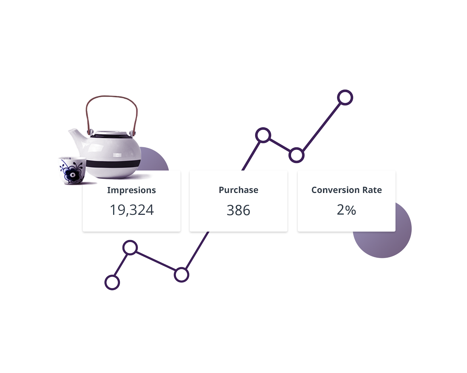Ecommerce Conversion Rate Optimization with Plytix