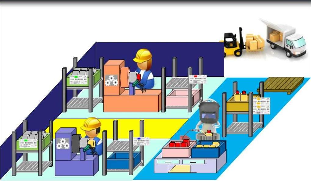 SmartBiz IoT được ứng dụng phổ biến trong lĩnh vực sản xuất