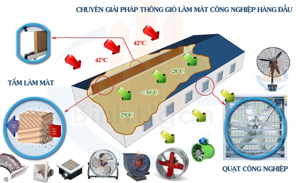quat-cong-nghiep-thong-gio-lam-mat-cong-nghiep.jpg
