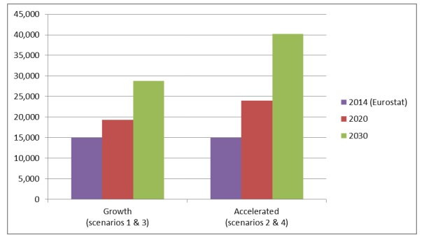biogas_growth.jpg