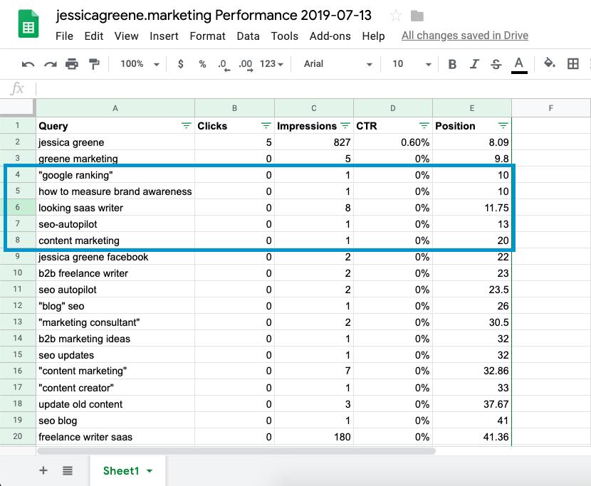 keyword rankings in google sheets