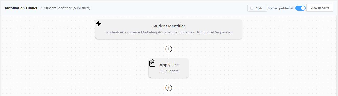 learndash student identifier automation funnel
