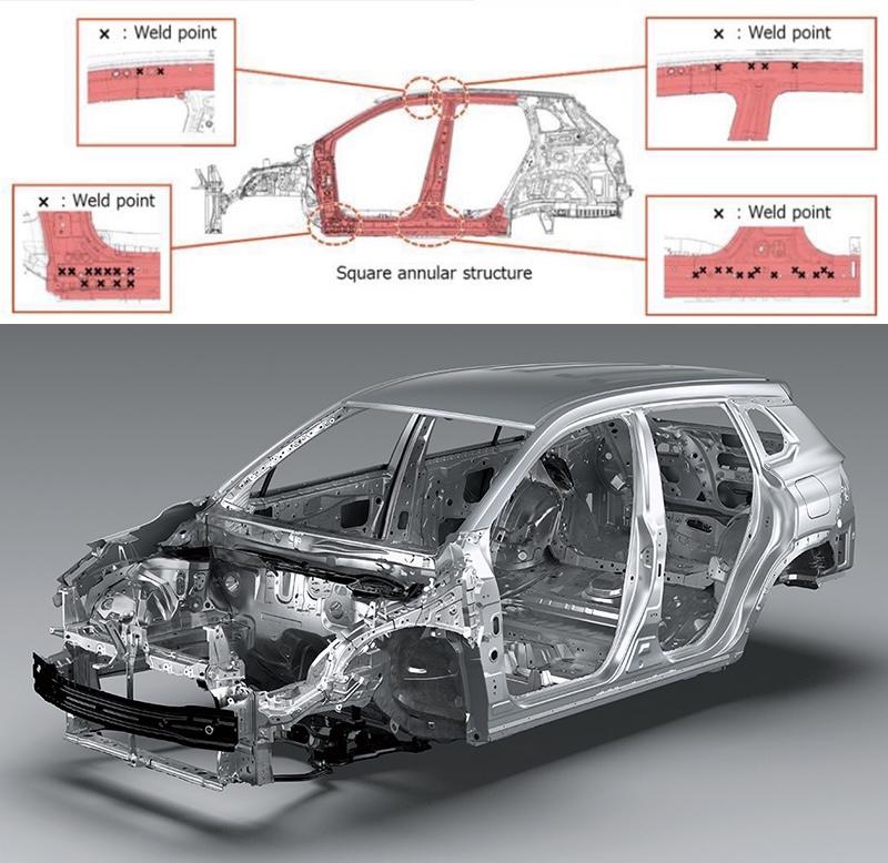 เครื่องยนต์รถยนต์ : Toyota Corolla Cross Hybrid Premium Safety