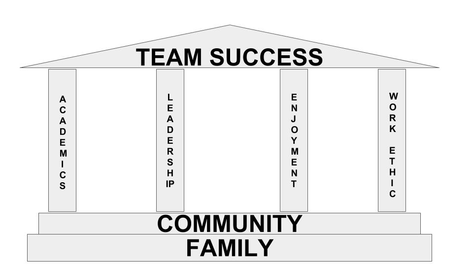 SUCCESS STRUCTURE .jpg