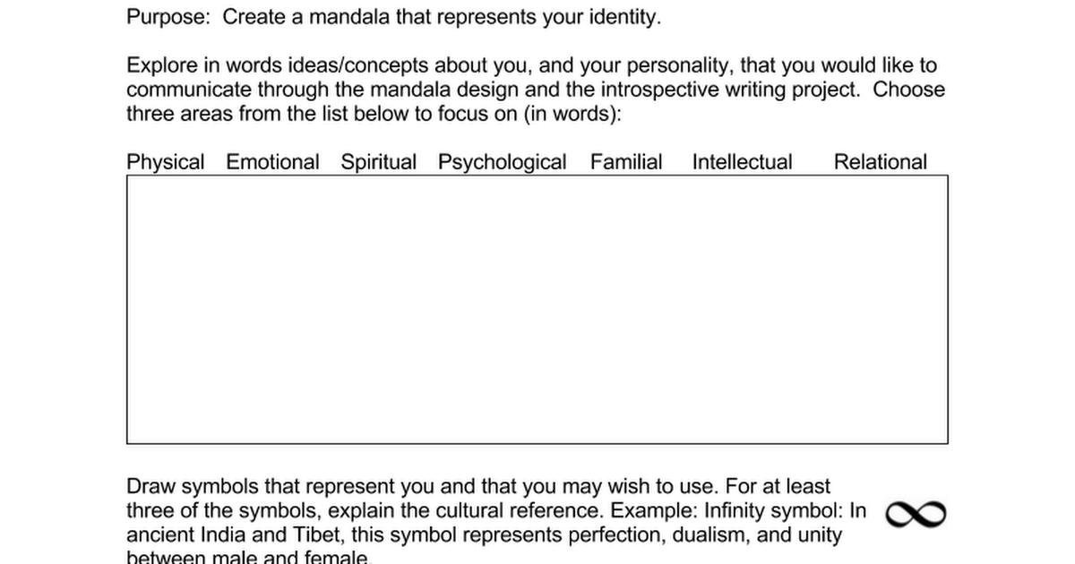 Mandalaplansheet Identity Final Google Docs
