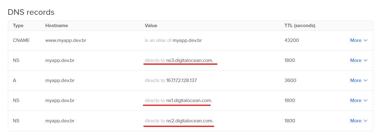 Servidores DNS na DigitalOcean
