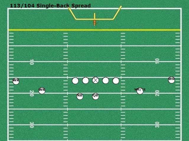 113 or 104 Single-Back Spread