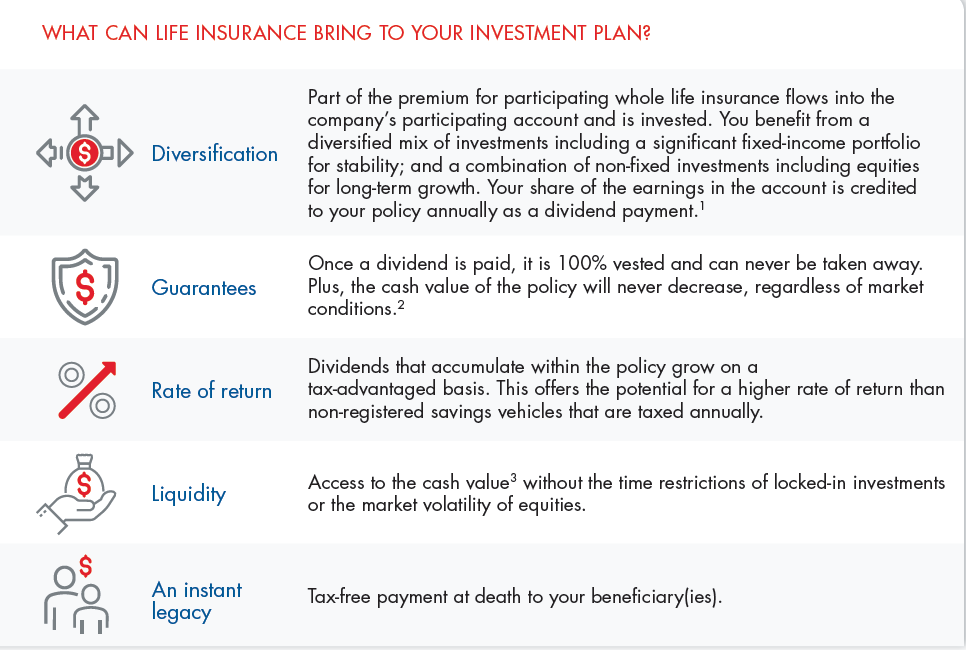 Permanent Life Insurance Utility