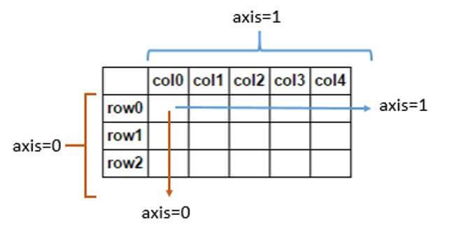 axis_diagram