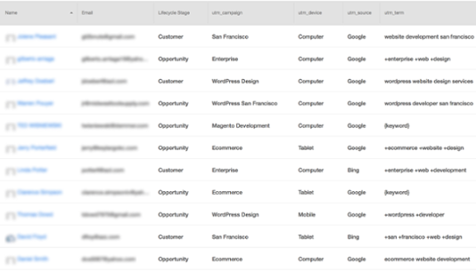 Opportunities-and-Customers-Screenshot.png