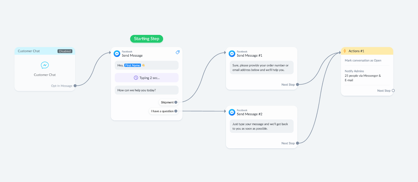 Customer Chat bot flow