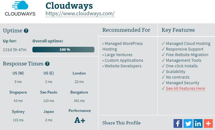 cloudways-reviews