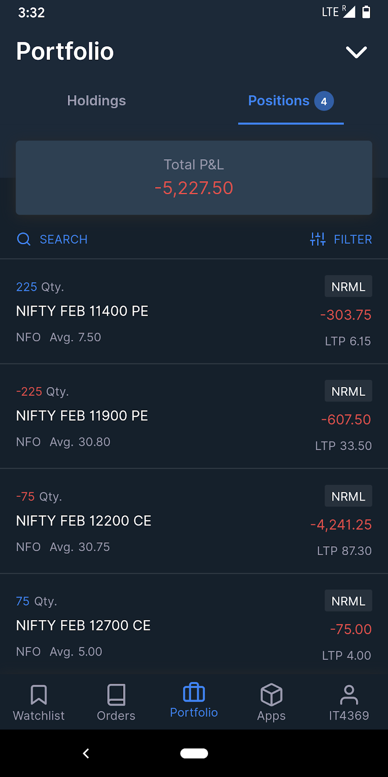P&L for 13 Feb