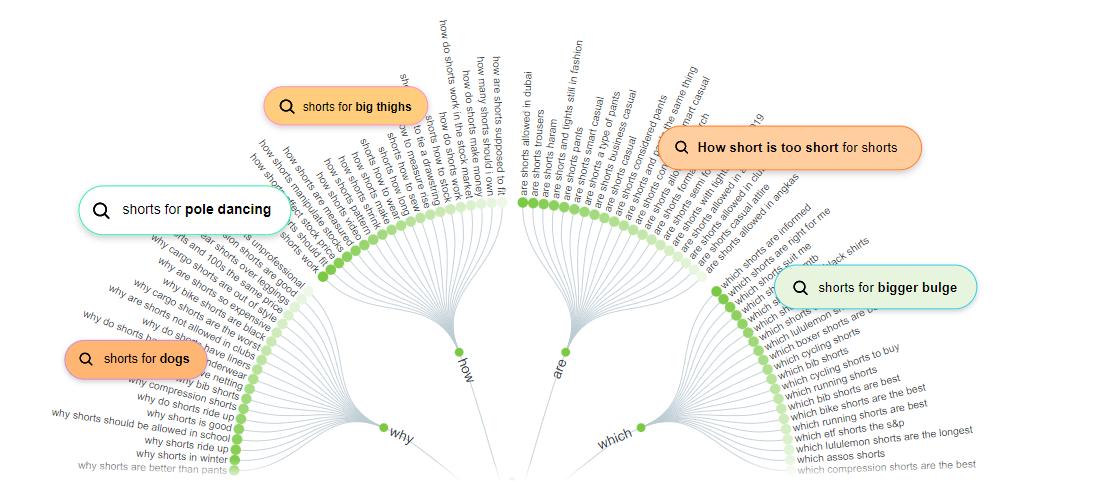 Top 10 SEO tools: Softbenz