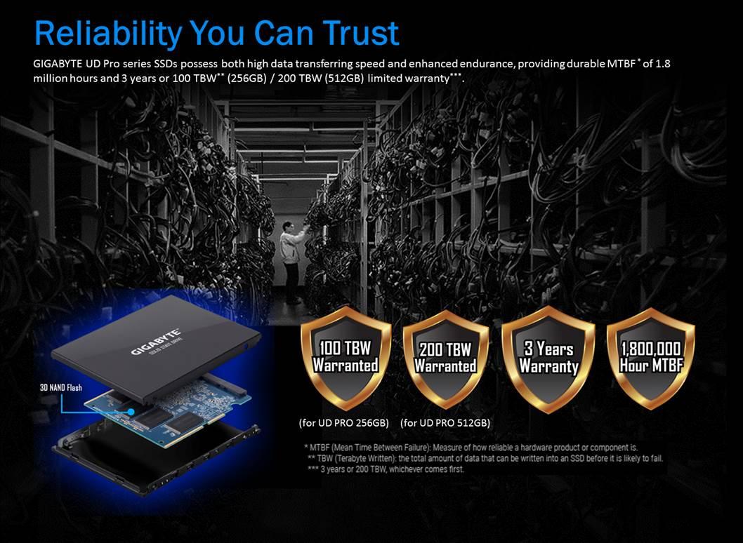 SSD MAIN