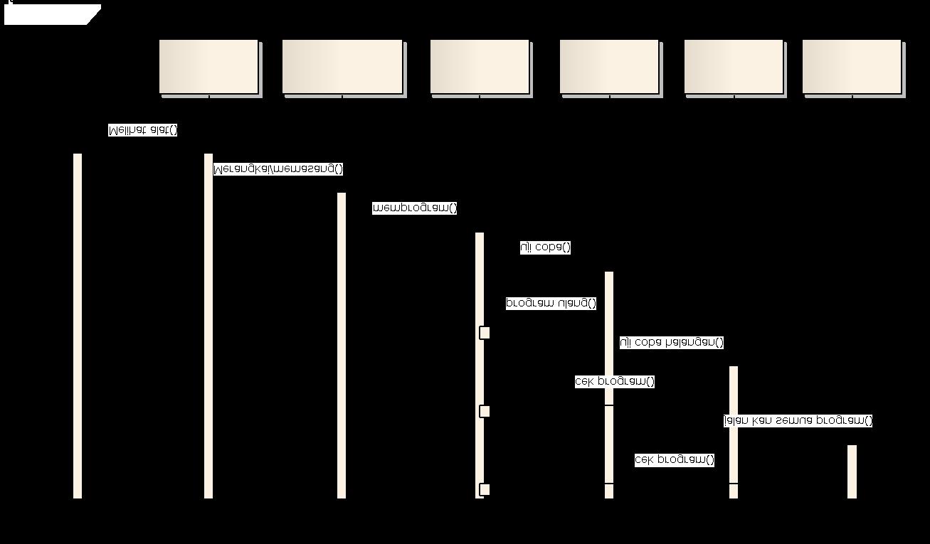 minimun sisterm koneksi dua arduino sistem paralel