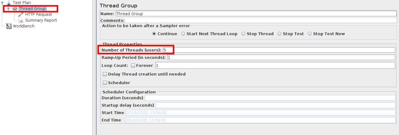 File Uploading with Apache JMeter