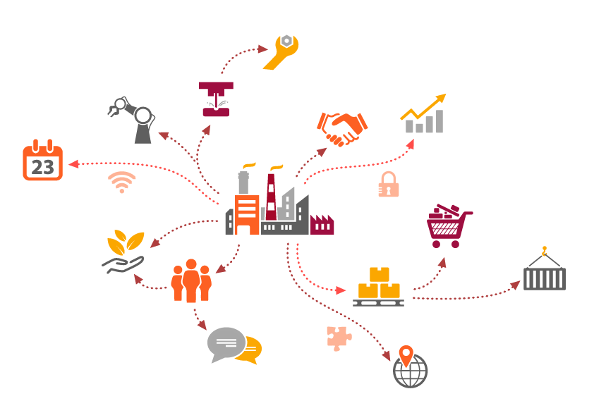 Supply chain savvy in the C-Suite