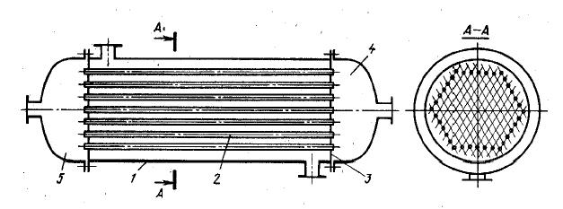 Расчет трубных теплообменников Пластины теплообменника КС 126 Челябинск