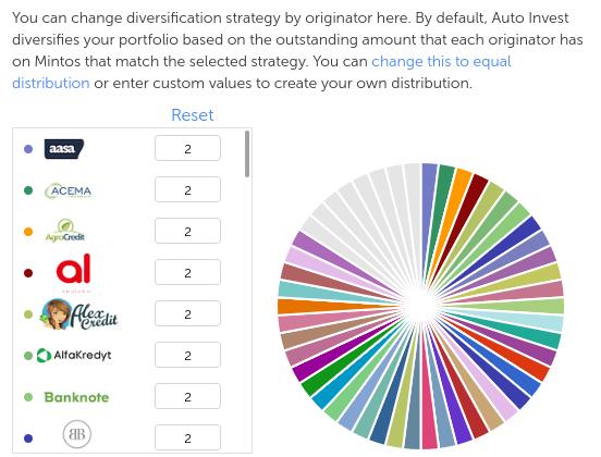 Scherm waar je de verdeling van Mintos Loan Originators in kan stellen. Hies kies ik voor equal distribution