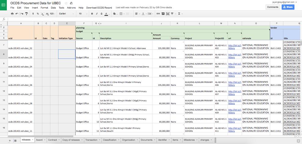 Flat sheet with OCDS data