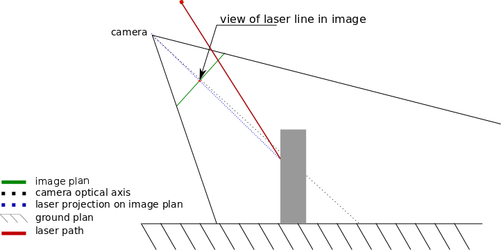 obj_detect_laser_logi_obstacle.png