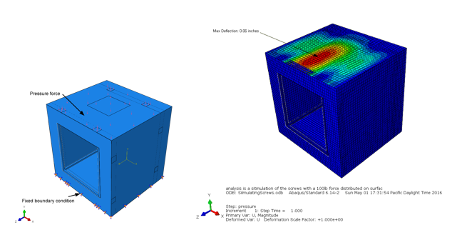 Finite Element Analysis of a worst case 100 lb force being distributed along the top of the oven. The left picture displays the forces and boundary conditions applied to the oven. The right picture displays the magnitude of the deflections caused by the applied force. The max deflection was 0.06 inches, and the max von mises stress was 2200 psi. Our design can easily withstand both this deflection and this stress.