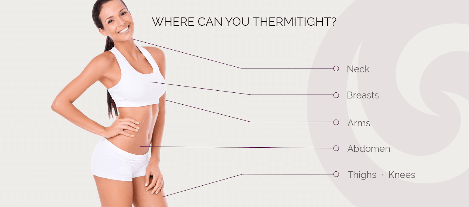 Thermi tight For skin tightening of the body