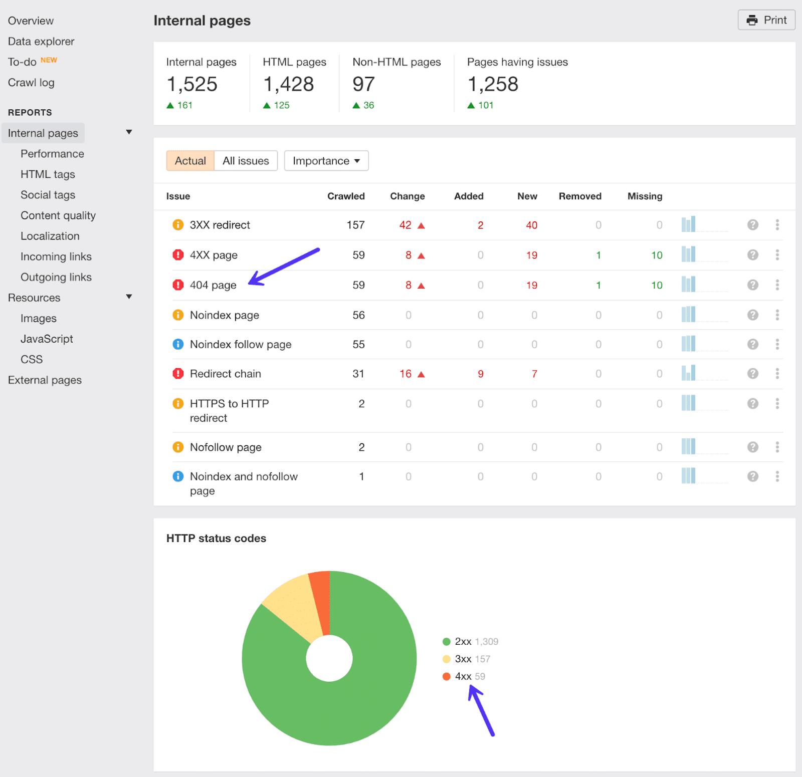 Broken link in Ahrefs website audit tool
