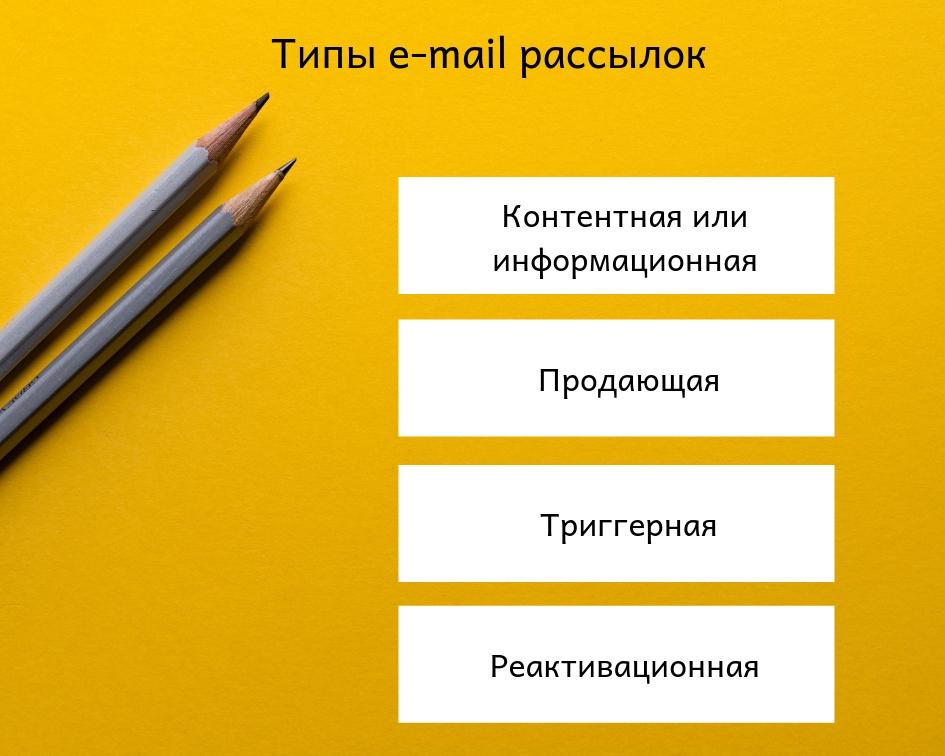 Типы e-mail рассылок