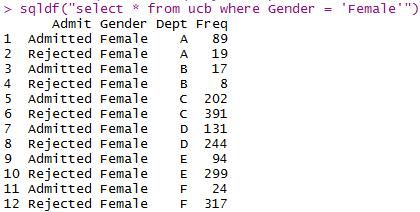 SQL in R 31