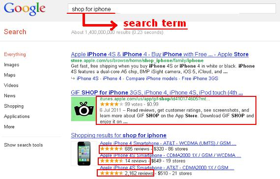 SEO For E-Commerce Sites