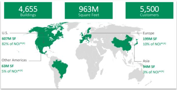 PLD旗下的不動產遍佈美洲、歐洲及亞洲
