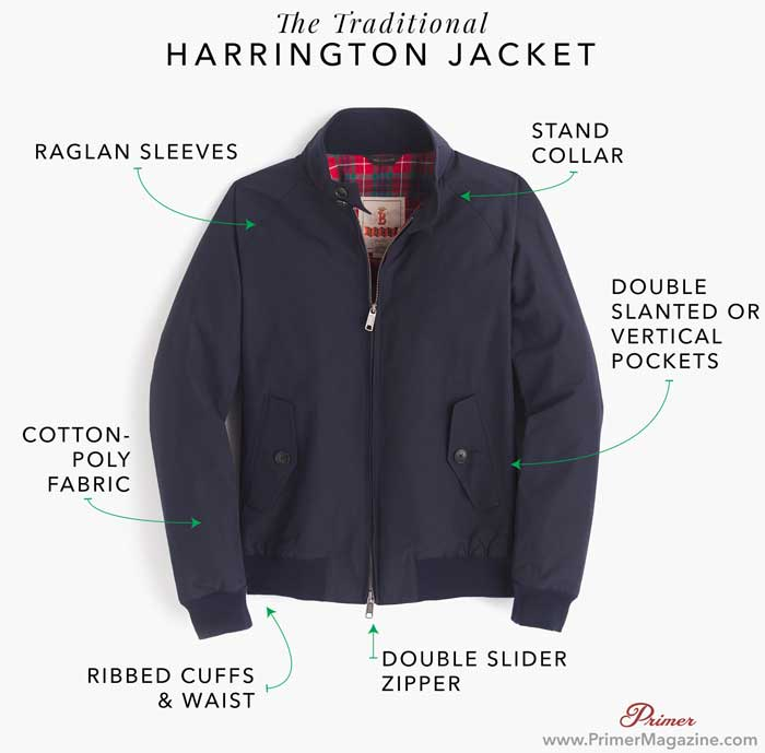 The construction of blouson jacket