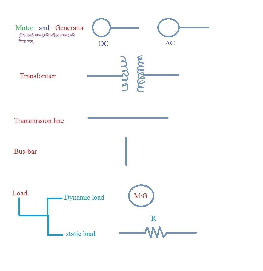 Single line diagram/ one line diagram আঁকতে হলে নিচের ছক থেকে symbol গুলো মনে রাখতেই হবে - ইলেকট্রিক্যাল পাওয়ার সিস্টেম