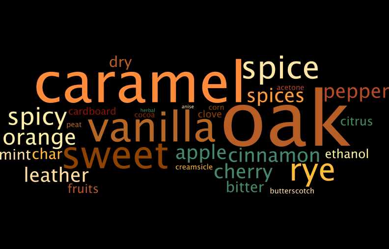 ofs-wordcloud.png