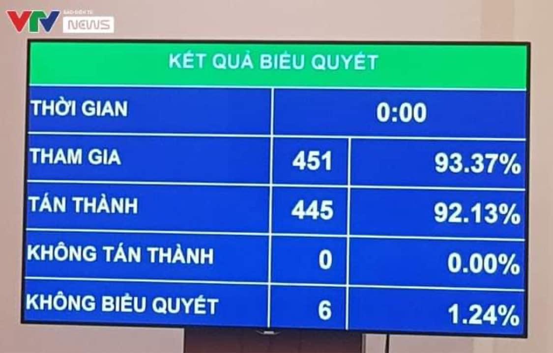 Đại biểu Quốc hội Phạm Phú Quốc chưa từng phản đối quy định 1 quốc tịch - Ảnh 1