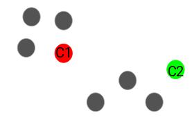 random cluster centroids