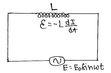 E:\AJ www.physicswithaj.com\12\8. A.C\New folder\CamScanner 04-17-2021 19.53_12.jpg