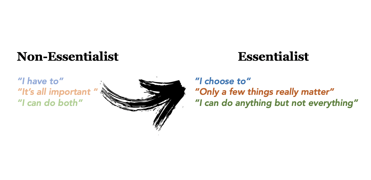 """Non-Essenüalist  """"l have to""""  """"It's all important """"  """"l can do both""""  Essenüalist  """"l choose to""""  """"Only a few things really matter""""  """"l can do anything but not everything"""""""