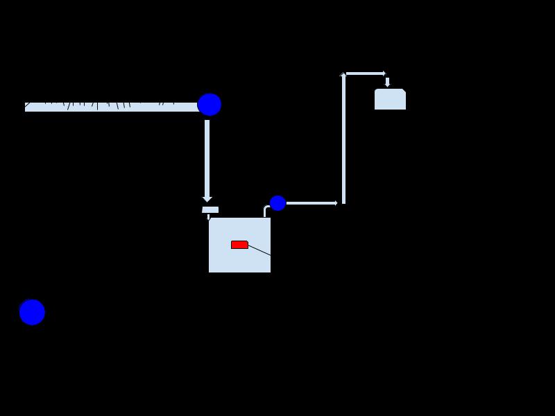 trigonometria alv-v.png