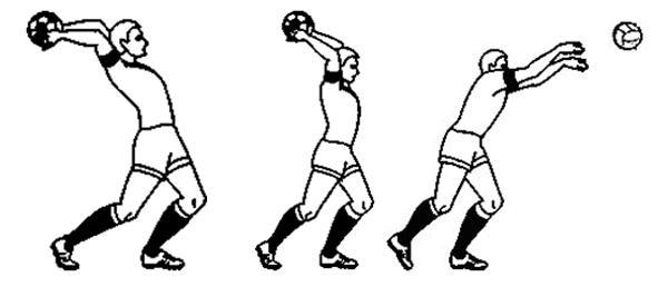http://www.football-guru.info/wp-content/uploads/2012/11/%D0%92%D0%B1%D1%80%D0%B0%D1%81%D1%8B%D0%B2%D0%B0%D0%BD%D0%B8%D0%B5-%D0%BC%D1%8F%D1%87%D0%B0.jpg