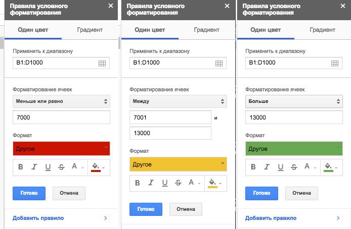 Как использовать условное форматирование в Google Таблицах