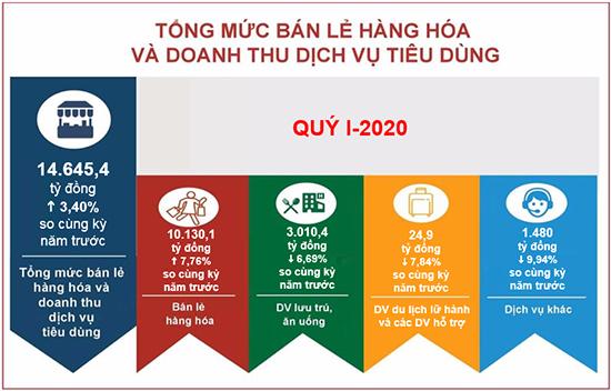 Tổng bán lẽ Bình Thuận -  vay tiền góp Bình Thuận