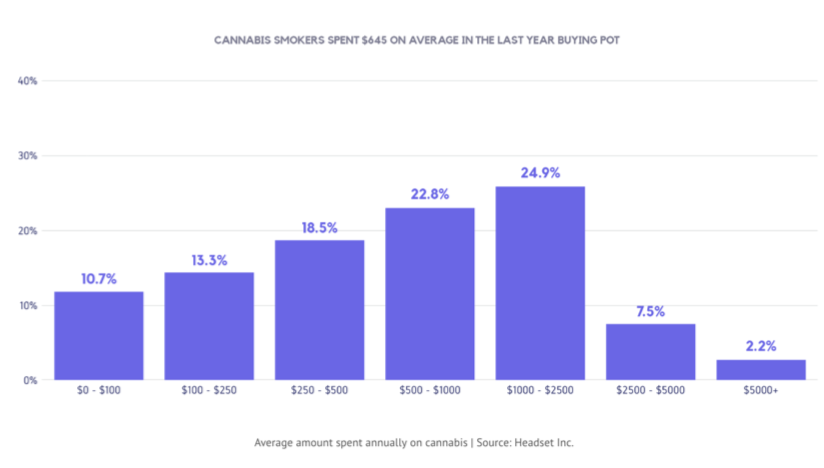 American Star: Exclusive Cannabis Research Report - The OTC